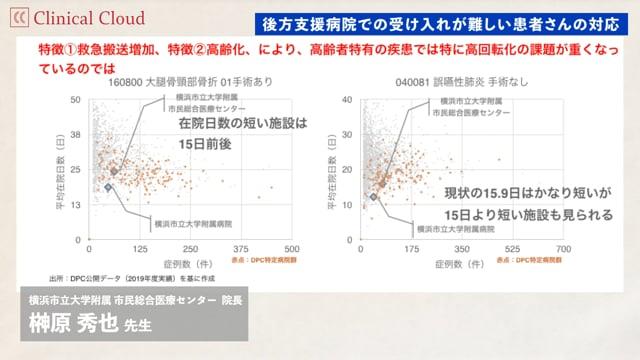 激変期の病院経営 -データから見る現在地- 横浜市立大学附属 市民総合医療センター Part2