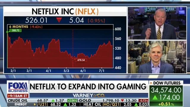 Fox Business: 07/21/2021