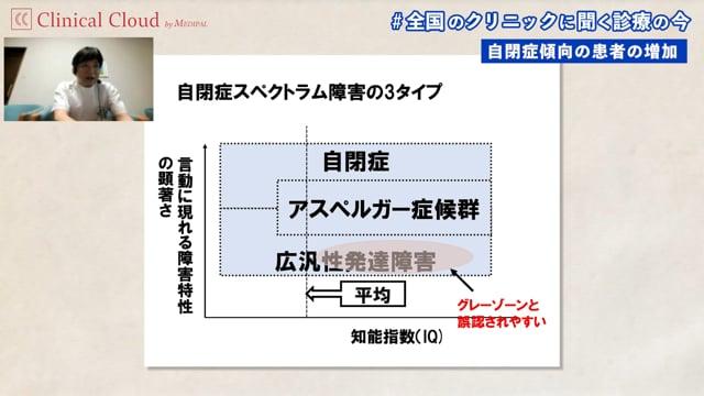 北村 吉宏 先生:地域に根差したうつ病治療への貢献 国定病院 part3