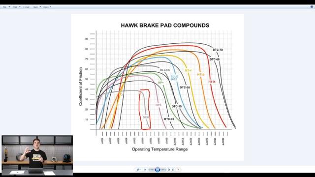 289 | Optimizing Brake Temperatures