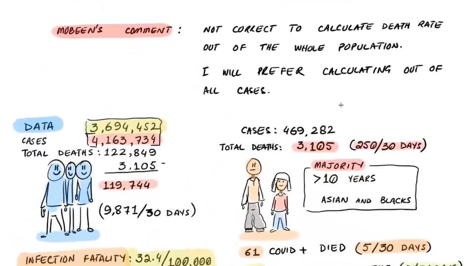 99.995% of Children Survive COVID-19 Uk Data Shows