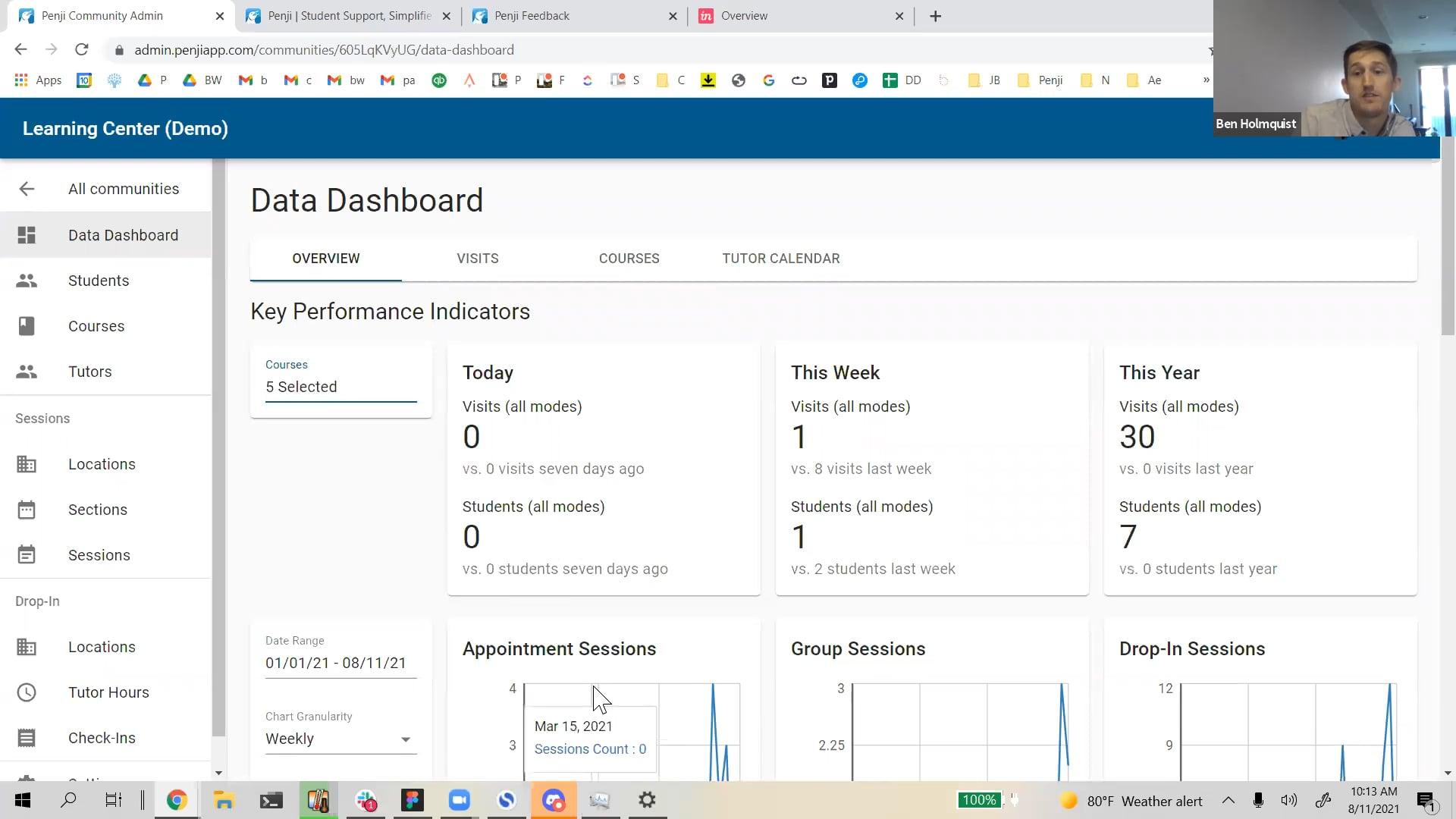 Penji Weekly 5: Data Dashboard, KPIs, Marketing