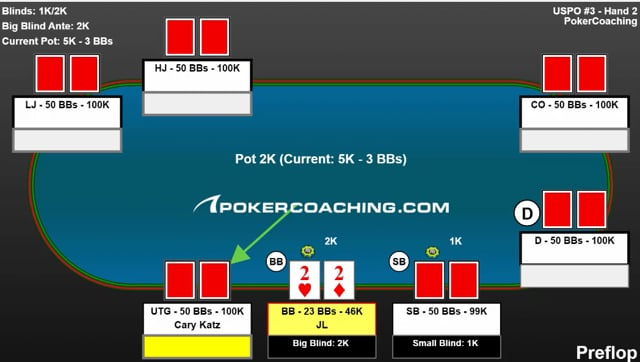 #91: Jonathan Little Reviews Key Hands From US Poker Open $10,000 Buy-in Tournaments - Part 2