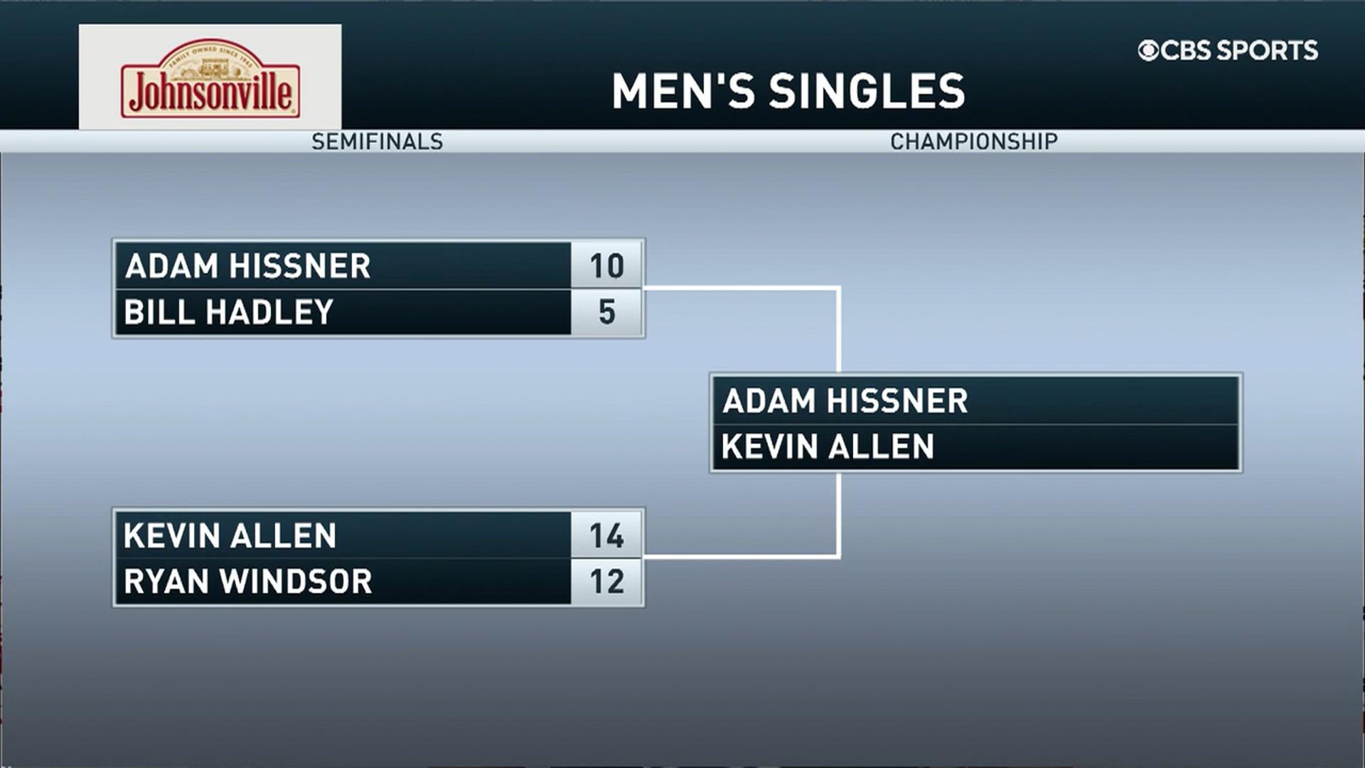 2021 Pro Shootout #6 Adam Hissner vs ...