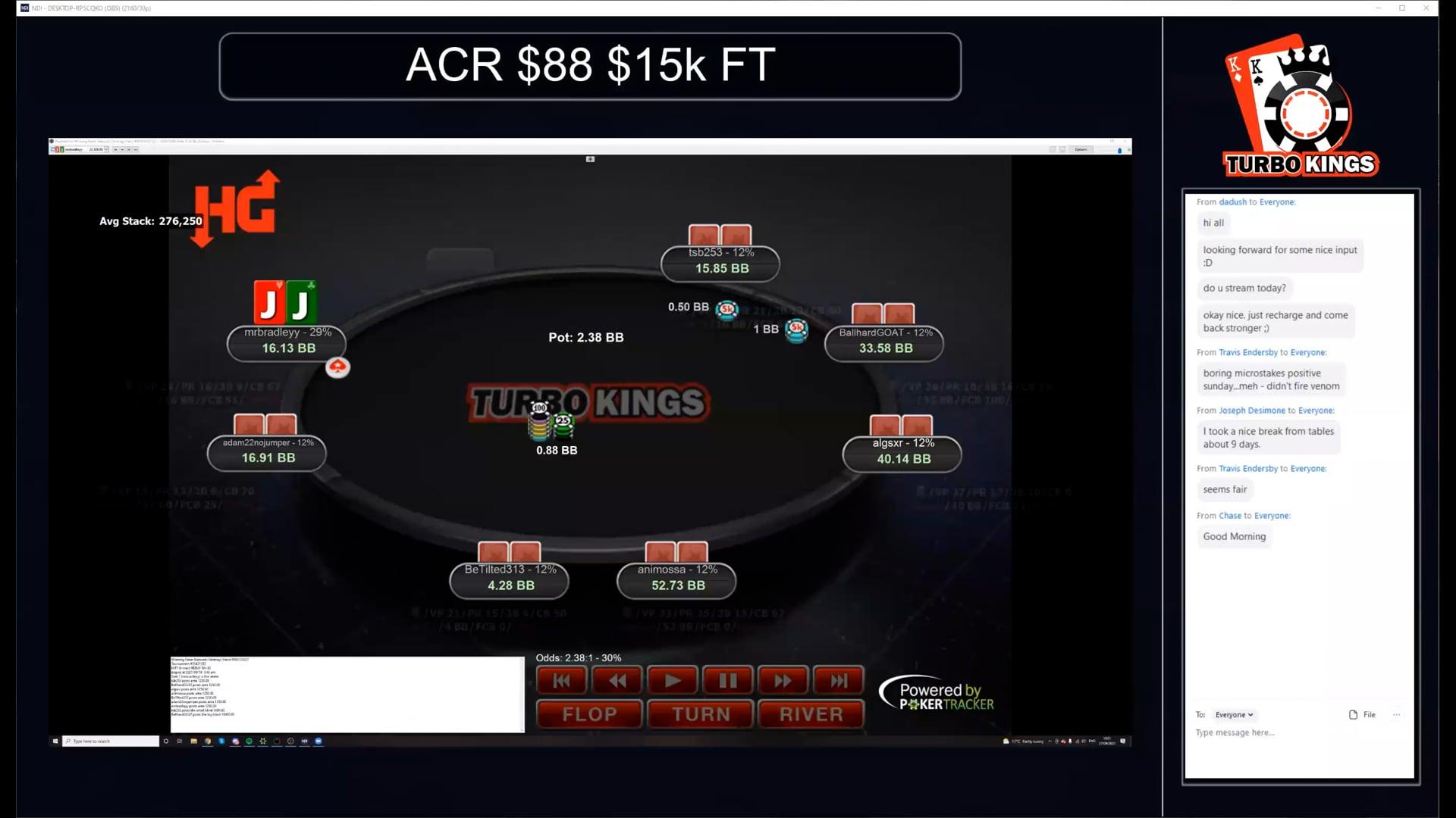 2021_09_27 - Brad - 88$ 15k Final Table