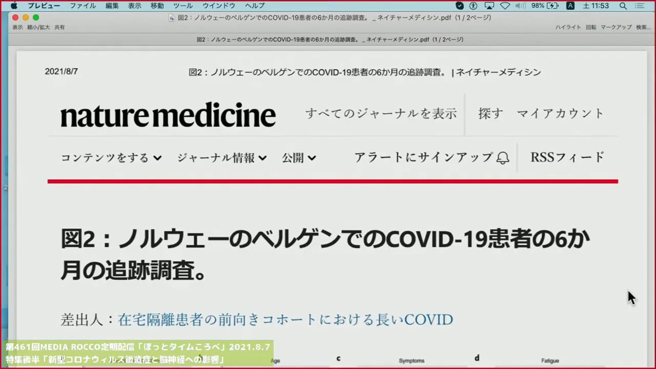 第461回MEDIA ROCCO定期配信 特集「新型コロナウィルスの後遺症と脳神経への影響」2021.8.7