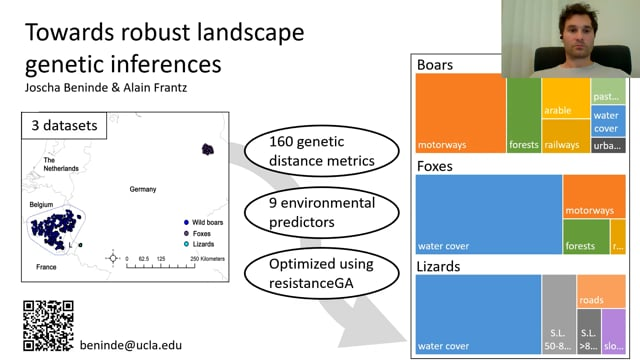 Using empirical datasets to quantify uncertainty in inferences of landscape genetic resistance due to variation of individual-based genetic distance metrics