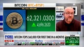 David L. Bahnsen on Fox's KUDLOW – The New Bitcoin Futures ETF
