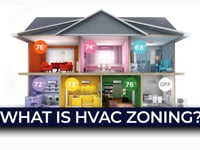 What is HVAC Zoning?