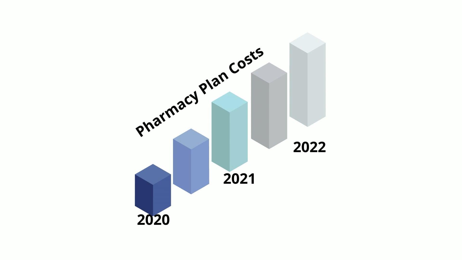 PCM Pharmacy Savings