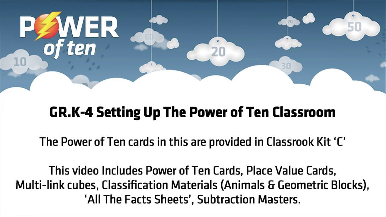 GRADE K TO 4 : SETTING UP THE POWER OF TEN CLASSROOM