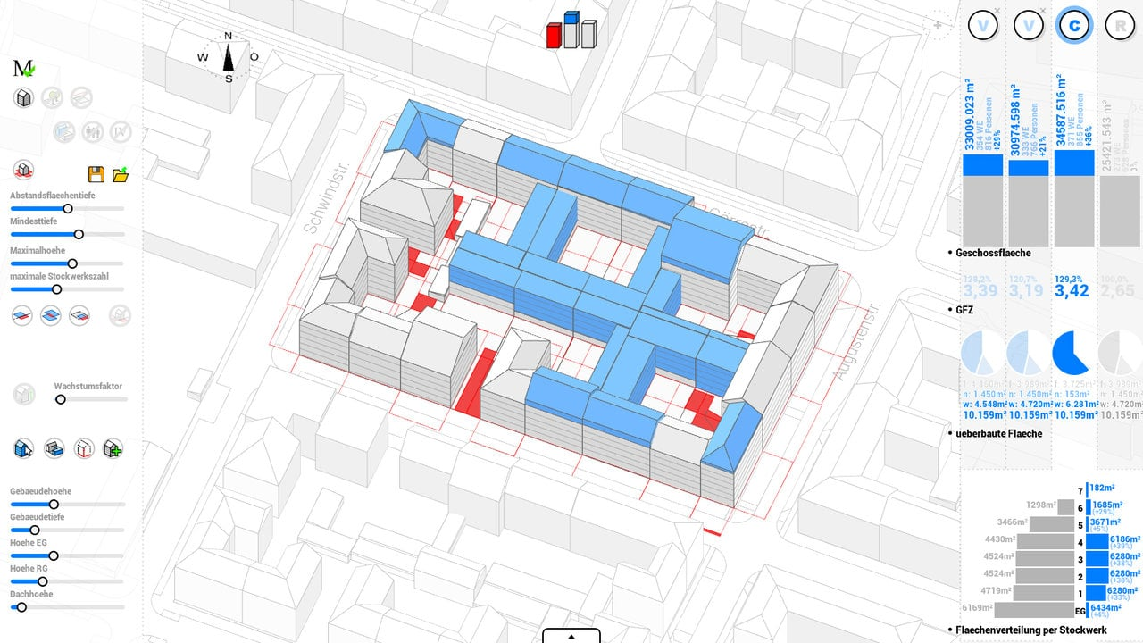 Decision support system for inner-city planning strategies