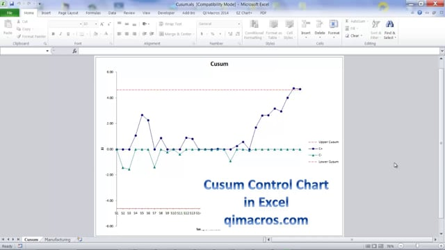 Cusum Chart in Excel