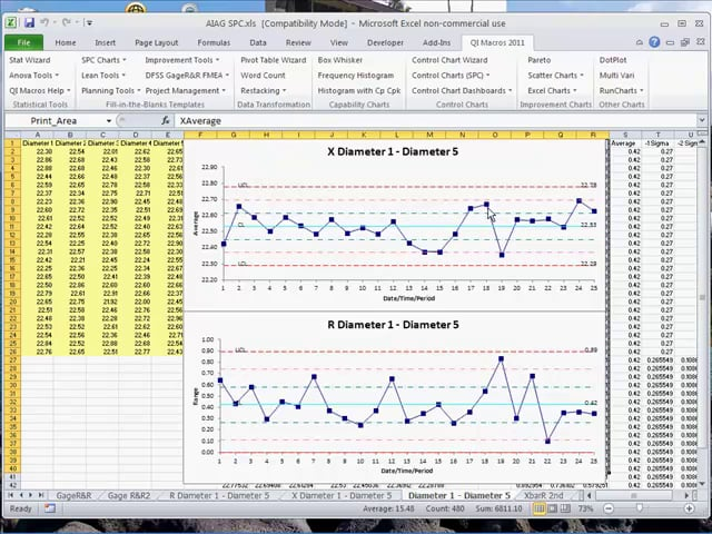 SPC Case Study - Automotive Diameters XbarR Chart