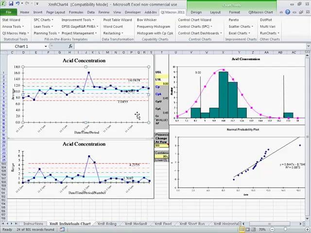 SPC Automotive Case Study - Acid Concentration XmR Chart