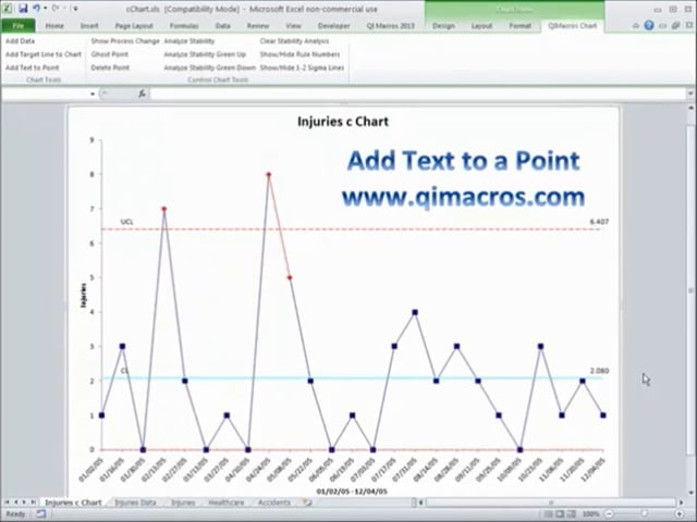 Add Text to a point on a control chart