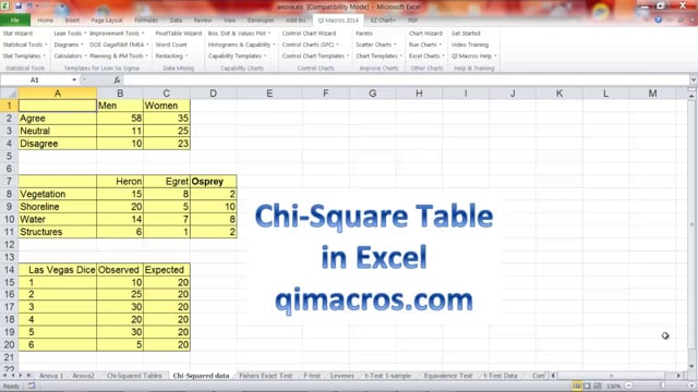 Chi-Square Table In Excel