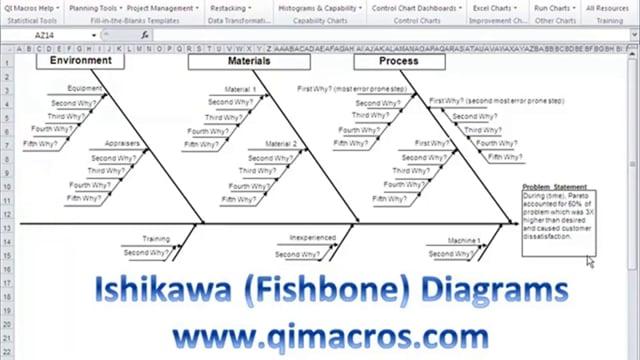 QI Macros Ishikawa (Fishbone) Diagram Customization