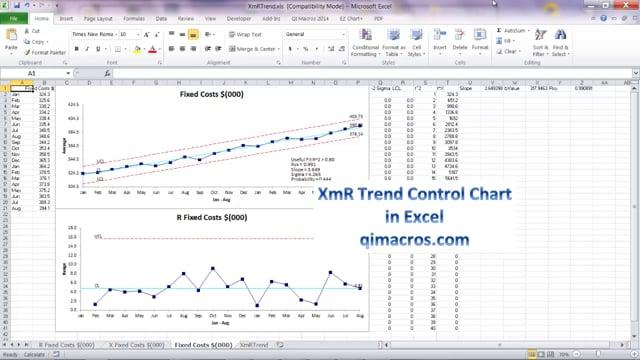 XmR Trend Chart in Excel