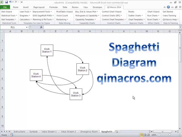 Spaghetti Diagrams in Excel