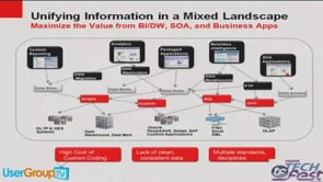 Data Profiling