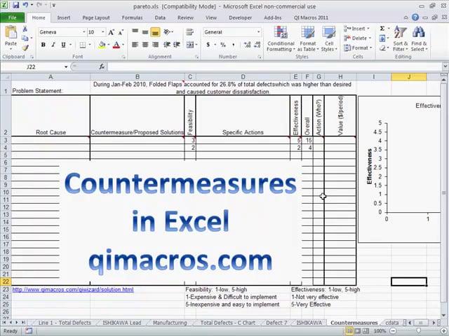 Countermeasures Matrix in Excel