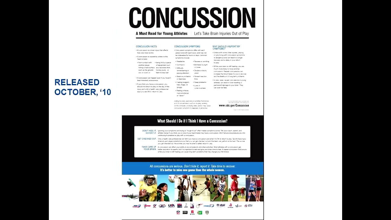 Sports Concussion Facts A to Z with Dr. Hunt Batjer