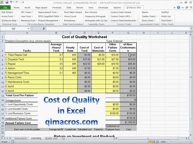 Cost of Poor Quality in Excel