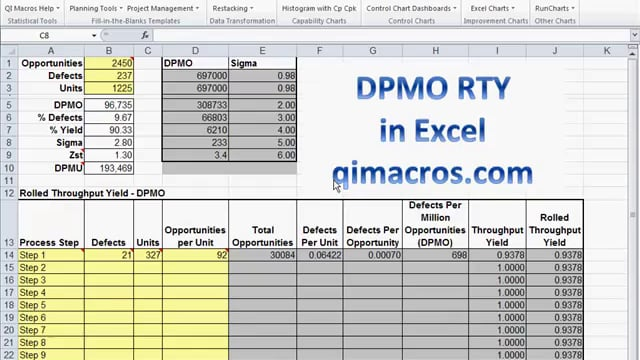DPMO and Rolled Throughput Yield Calculations in Excel