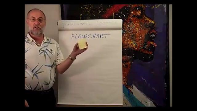 Draw a Swim lanes Flowchart in Excel