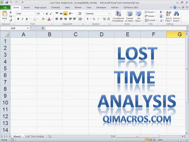 Lost Time Analysis