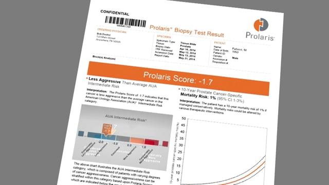 What Does A Low Prolaris Score Mean?