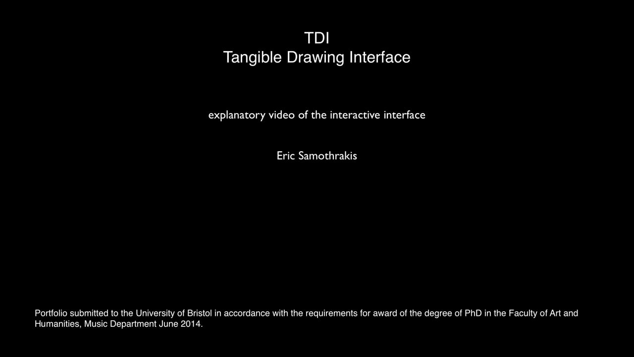 §6(iii) DTI - Launching software & index of gestures