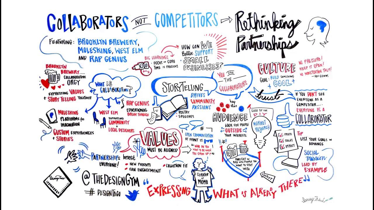 Design Taco: Collaborators Not Competitors