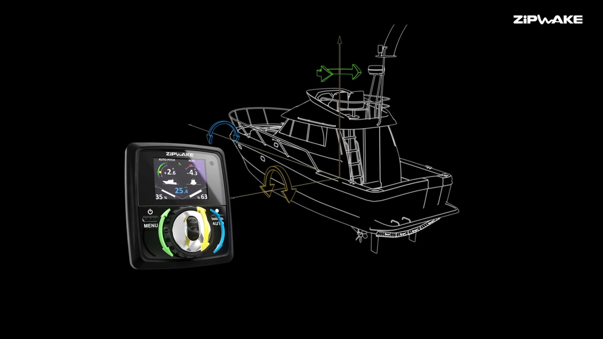 Zipwake the new Dynamic Trim Control System.