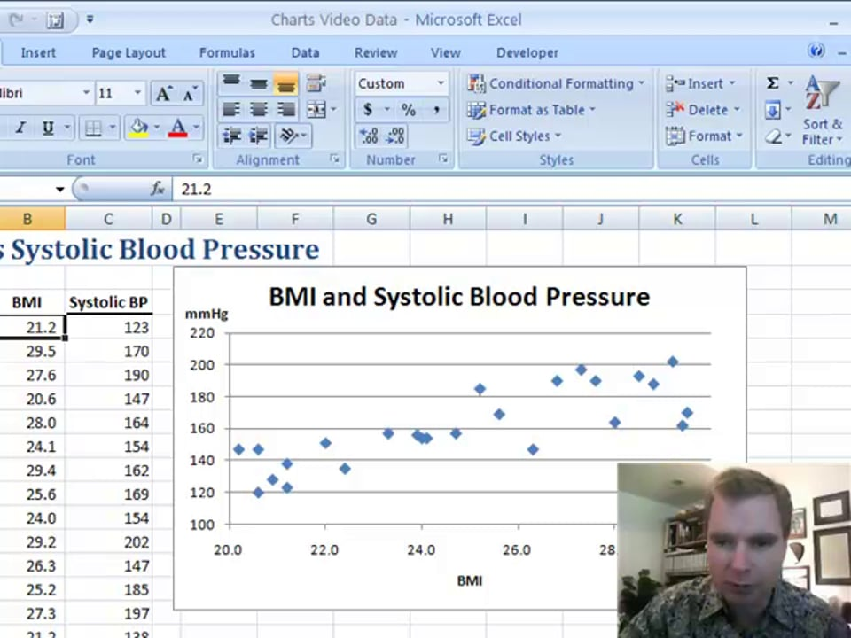 Excel Video 105 Clinical Charts