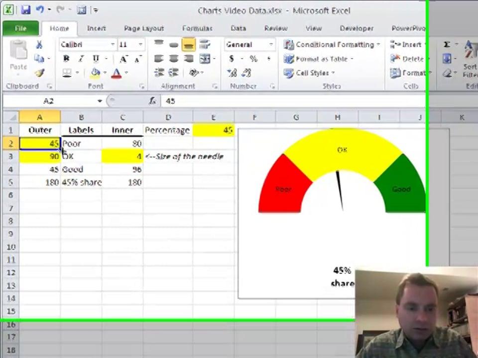 Excel Video 117 Speedometer Charts Part 1