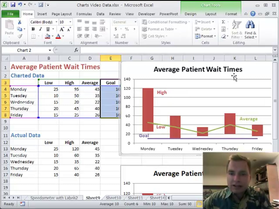 Excel Video 123 Multiple Chart Series Types