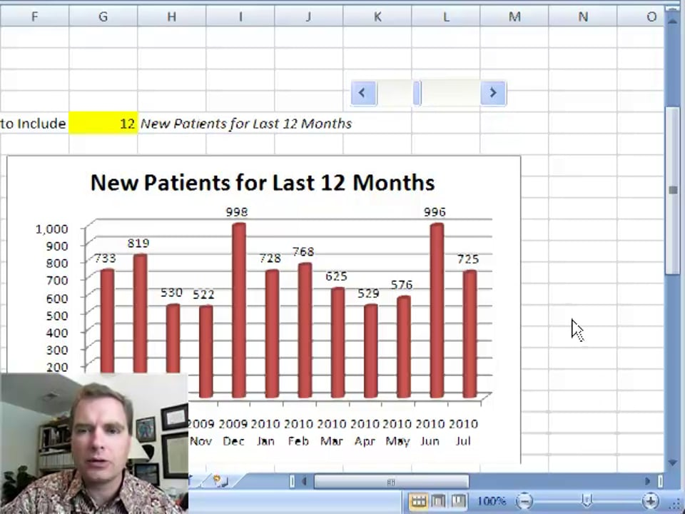 Excel Video 94 Controlling Your Chart Range With a Spin Button