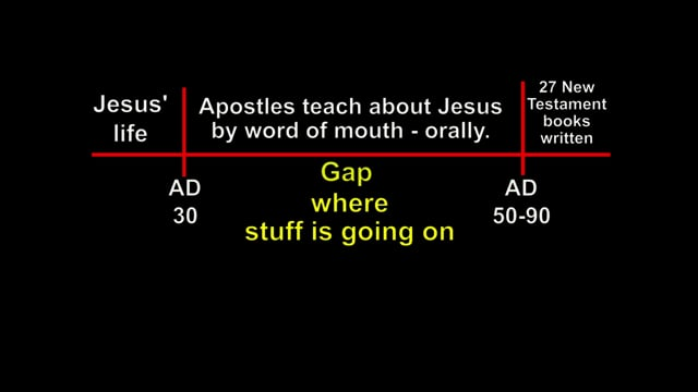 What Methods do Professors use to Challenge the Bible?