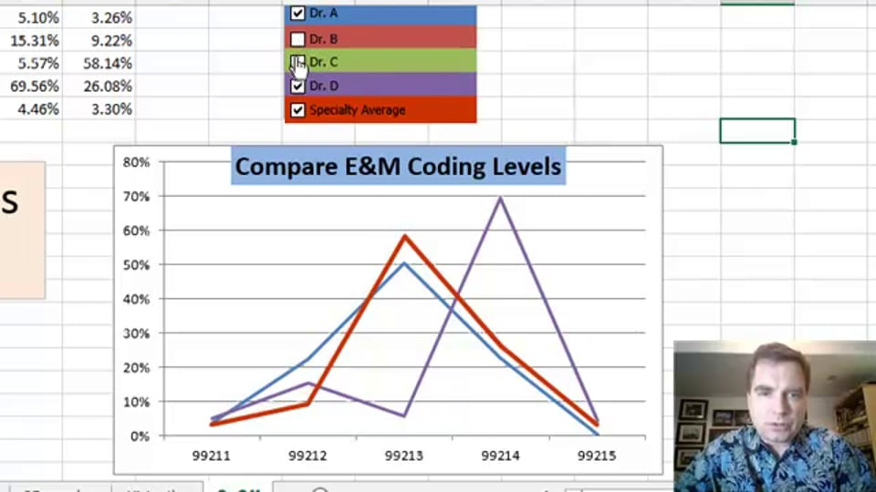 Excel Video 458 Chart Filters