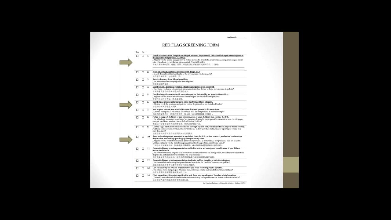 Naturalization Eligibility Screening Training