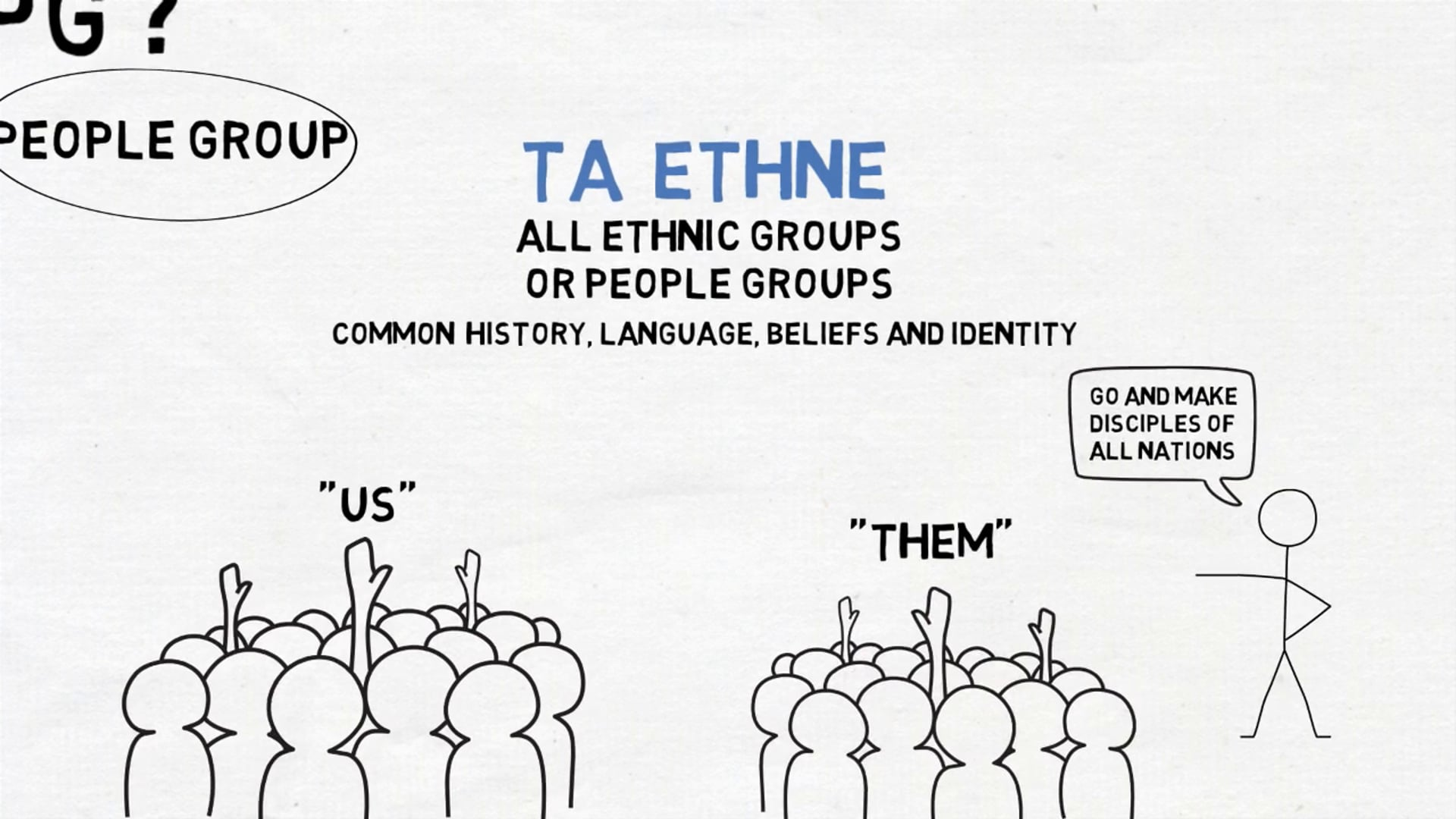 What is a people group? What are unreached people groups?