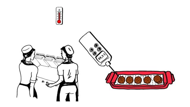 McDonald´s temperaturetest