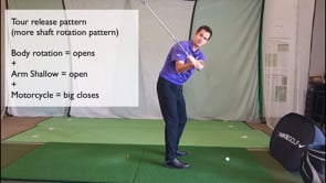 Isolated Club Face Movements