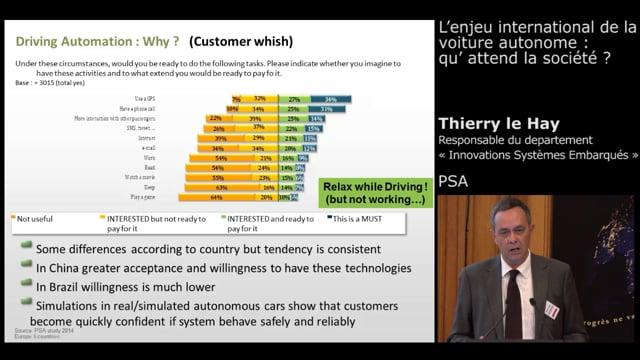 Thierry Le Hay, Innovations Systèmes Embarqués PSA