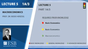 Macroeconomy Lecture 5: Central Bank Policy