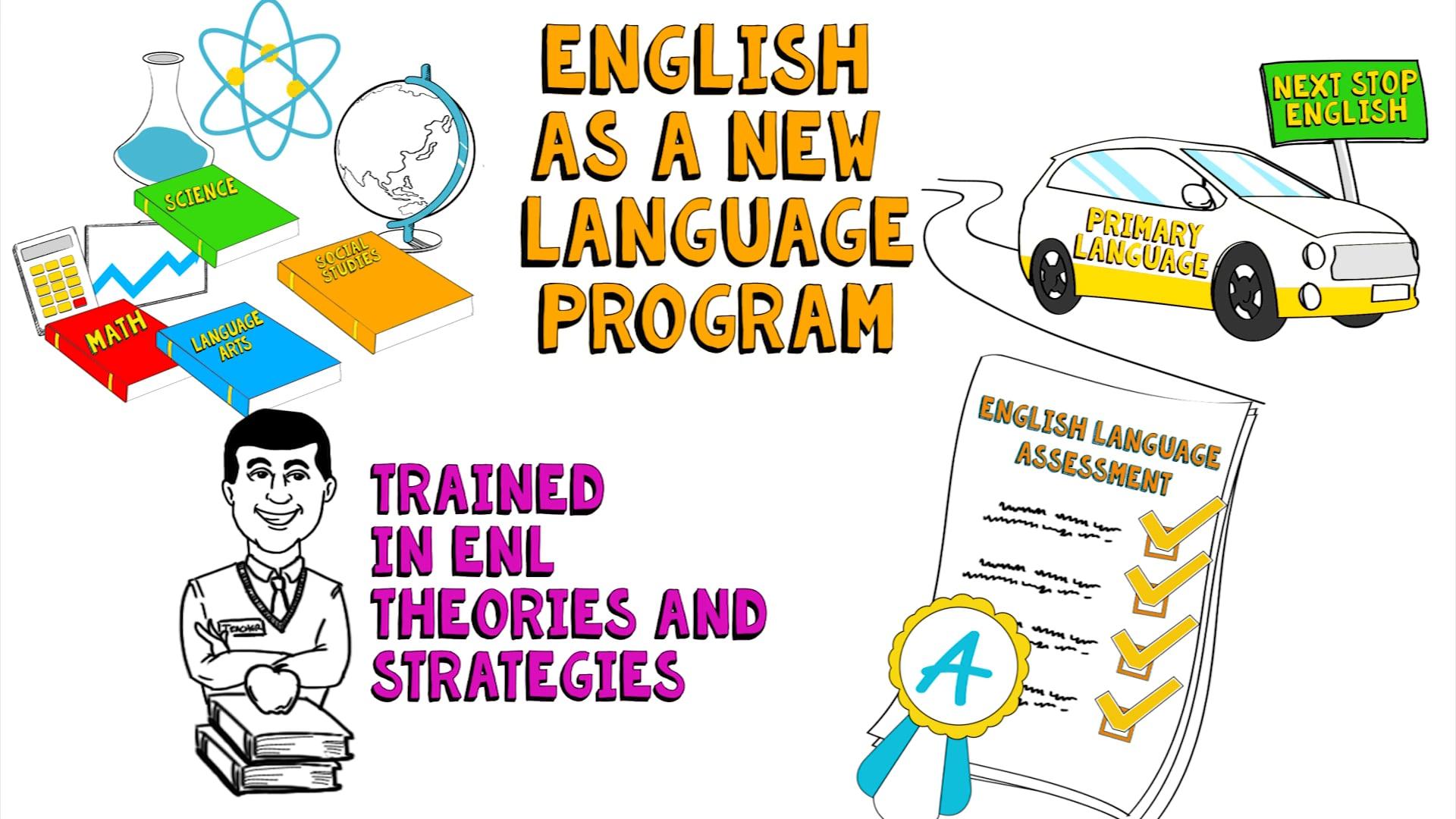 English Parent Orientation Video