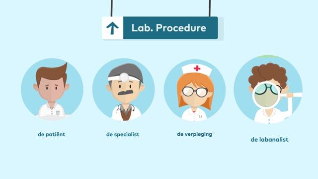 Zuyderland Lab Procedure