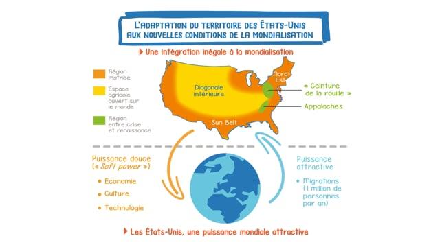 L'adaptation du territoire des États-Unis à la mondialisation